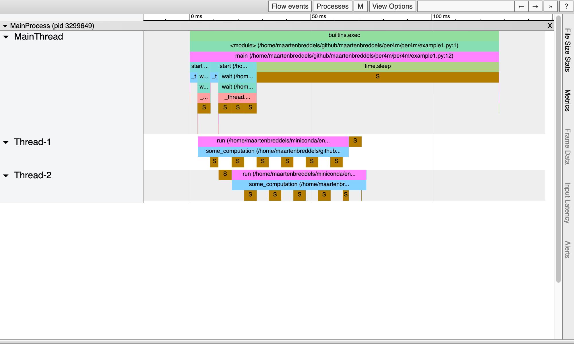 umair-akbar-example1 state - Tracing the Python GIL (Global Interpreter Lock)